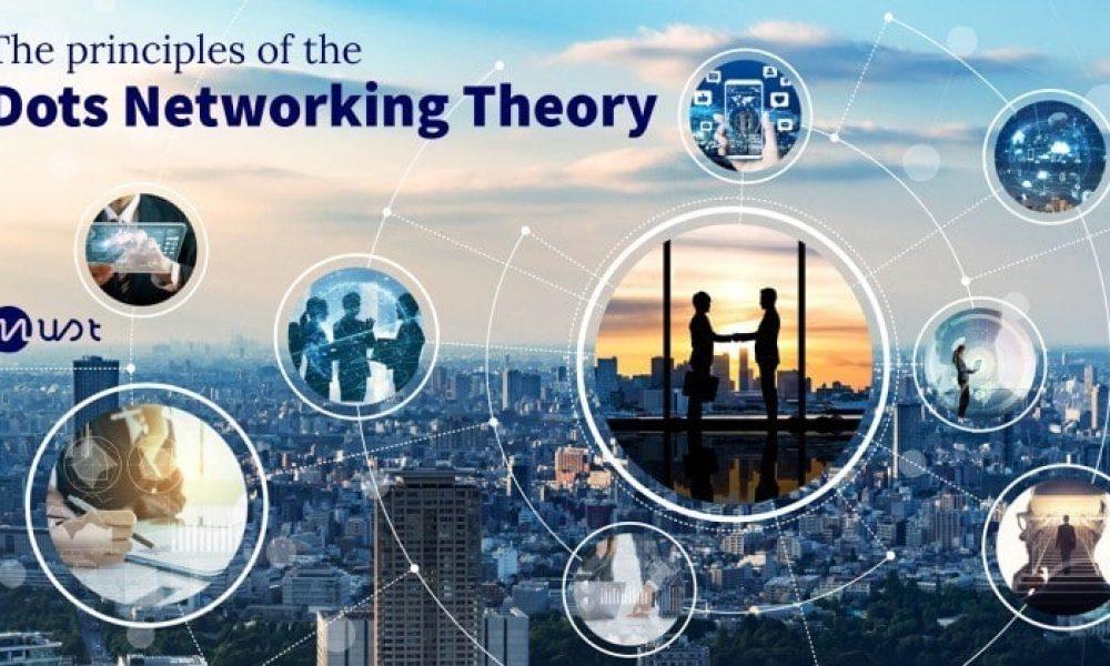 Les principes de la théorie des réseaux de points